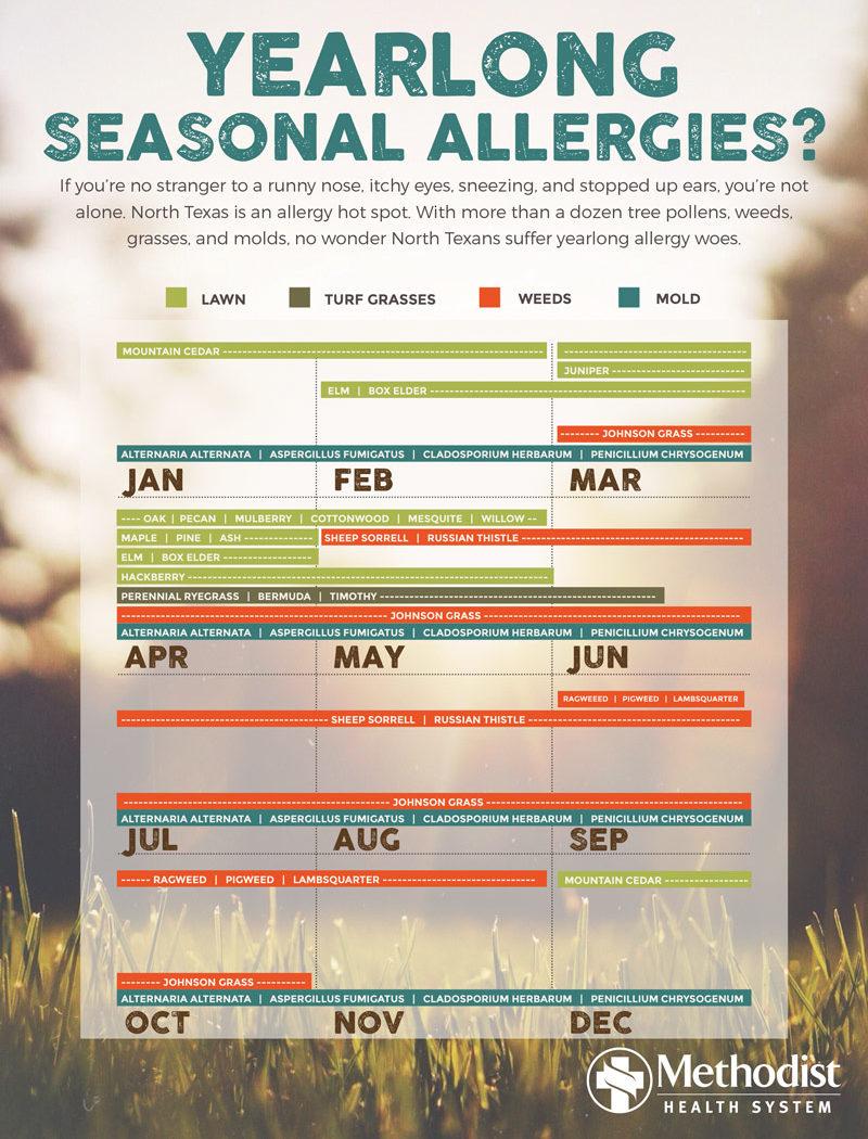 MHS-Seasonal-Allergies-05