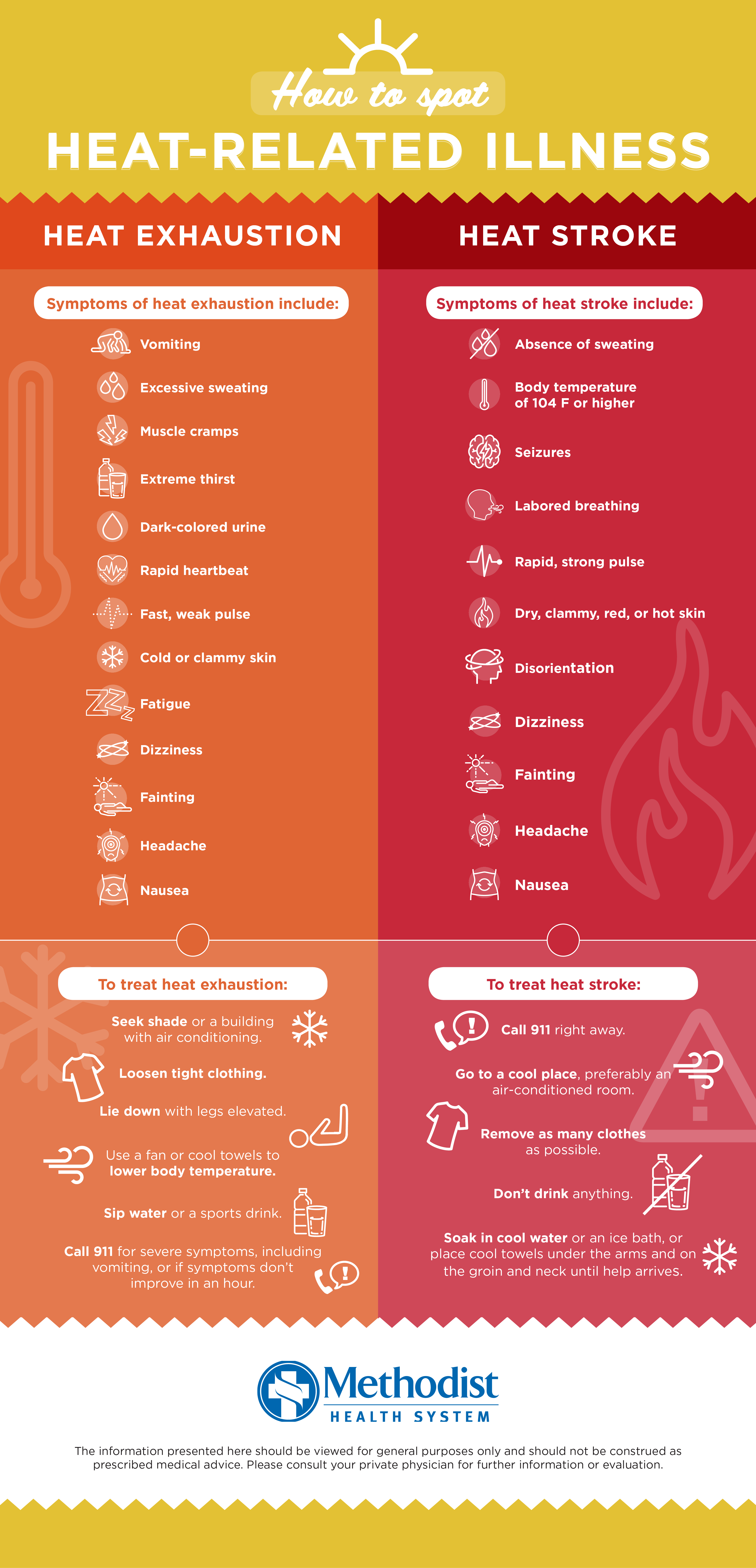 infographic about heat exhaustion vs heat stroke