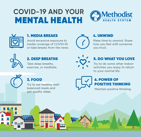 Chart describing how to take care of your mental health during the COVID-19 pandemic.