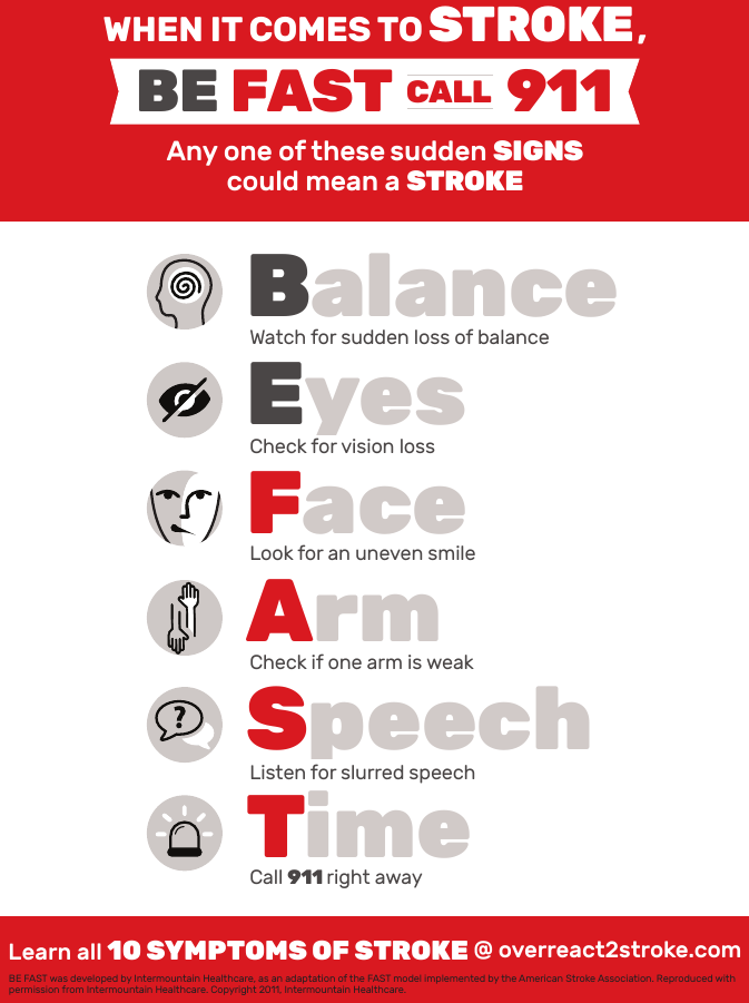 Chart explaining the BE FAST model of detecting stroke symptoms, which is especially important in the era of COVID-19